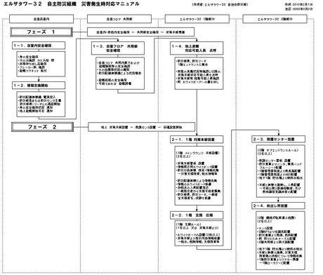 bousai_yakuin_manual.JPG